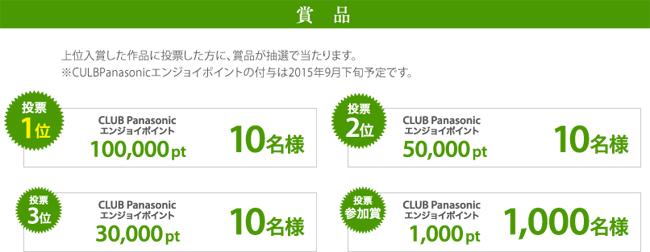 1位ペア海外旅行(1名様)、2位Lumix GF7W(1名様)、3位H.I.S.旅行券3万円相当(1名様)など、豪華景品が当たります。