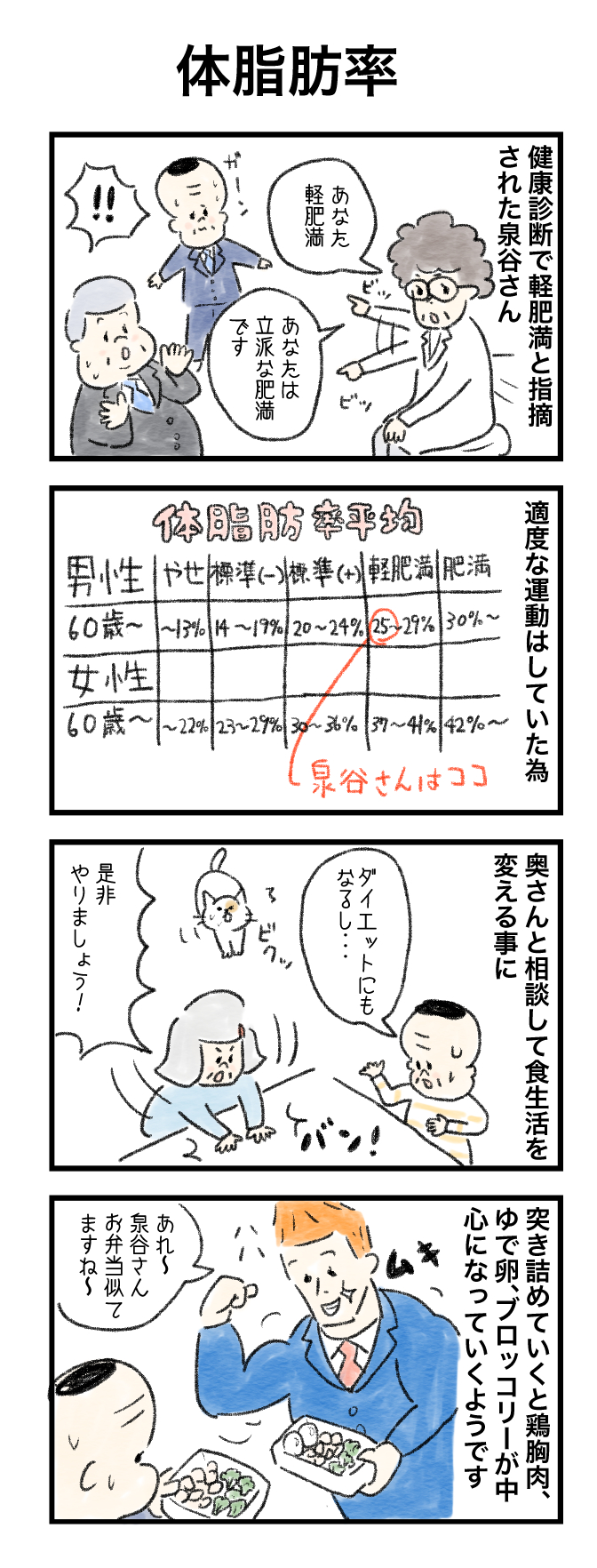 今日の泉谷さん【33】 作:カワサキヒロシ(ごとお日漫画)