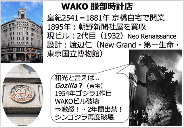 【ガイドの思い出】WAKO 服部さん時計店