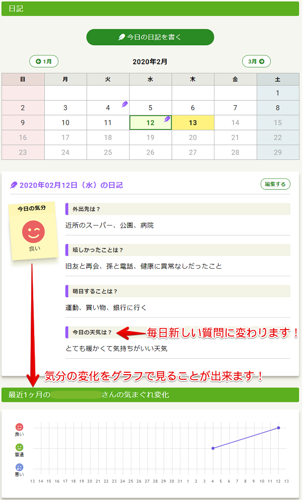 Slownet日記機能